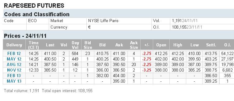 Rapsin hintanoteeraus NYSE Euronext