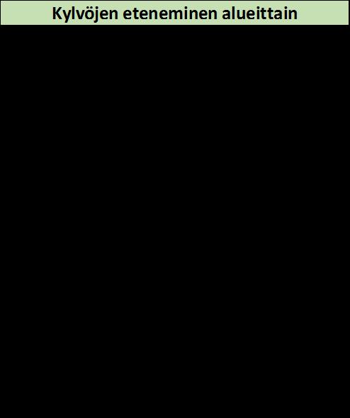 KYLVÖT150517